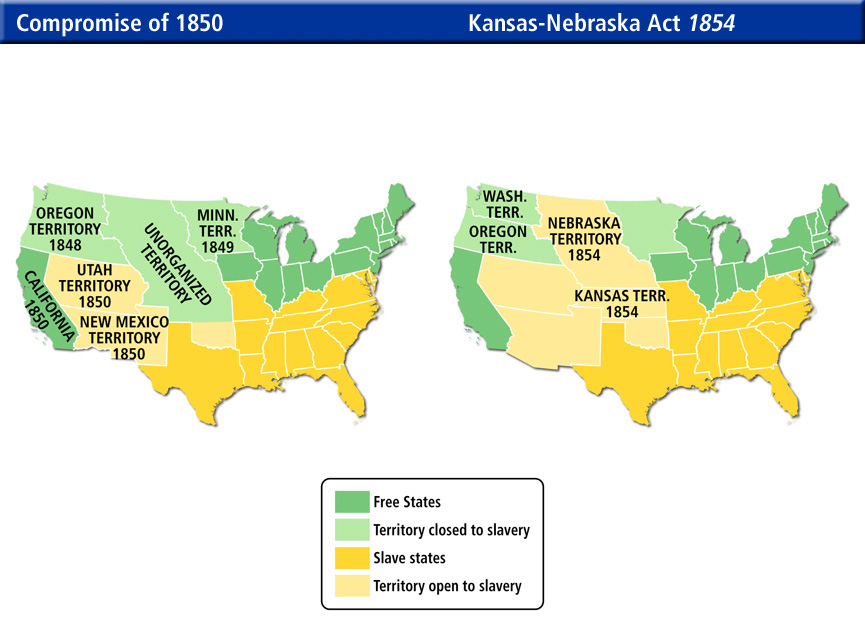 compromise of 1850 kansas nebraska act