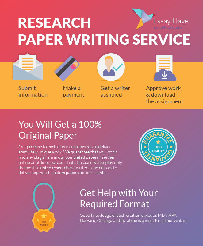 college paper writing services Nursing essay for college admissions research paper help though you can  expect nothing less than a high quality essay best grad school essay writing  service.