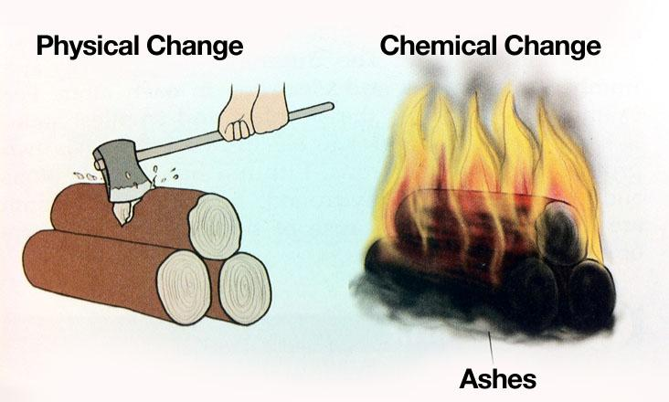 Physical change is a change in any physical property of a...