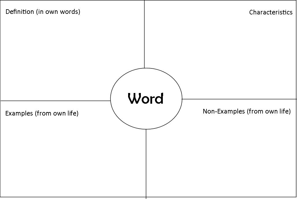 what does the word cause and effect mean