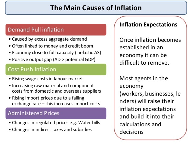 what is the impact of inflation During the high-inflation periods of the 1970s and 1980s, the literature shedding  light on the impact inflation has on public finances received consid.