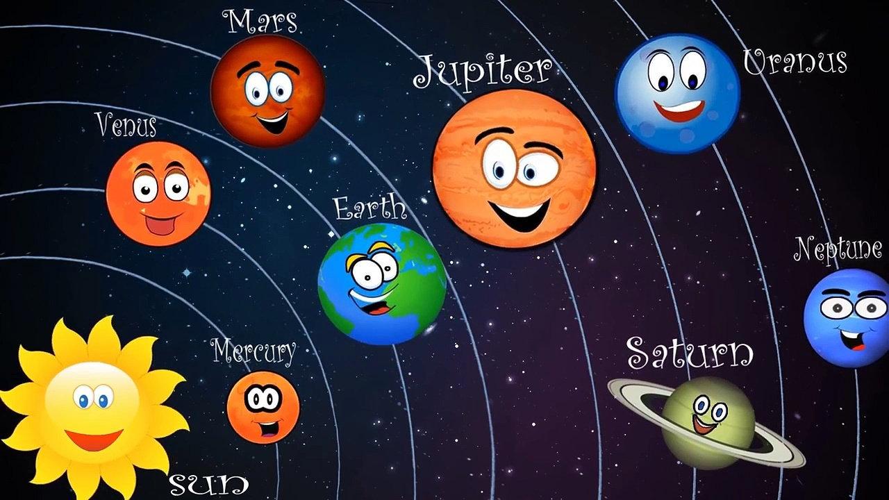 Digital Story Mind Map - Solar system mind map