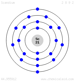 C2Wj53S4zYJgCgm9AYYLgvHQ diagram of scandium atom wiring diagrams best