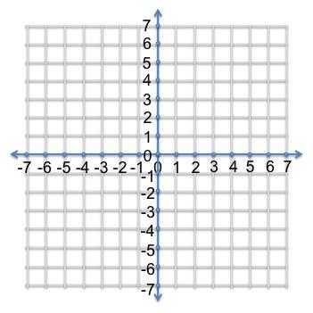 4 Quadrant Coordinate Grid Worksheets Worksheets for all ...