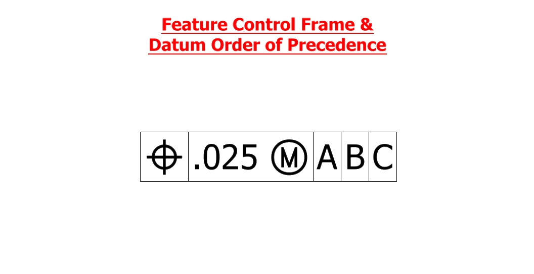 Feature Control Frame & Datum Order of Precedence - ThingLink
