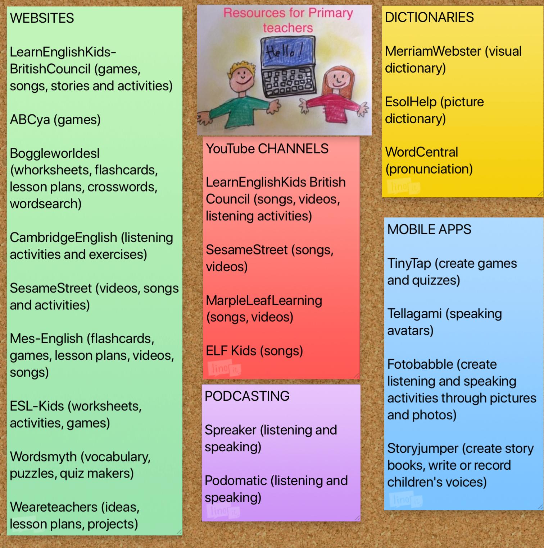 Resources for Primary School teachers