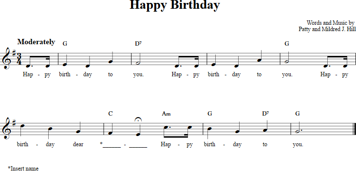 Happy Birthday Ukulele chords, tabs, notes for beginners ...