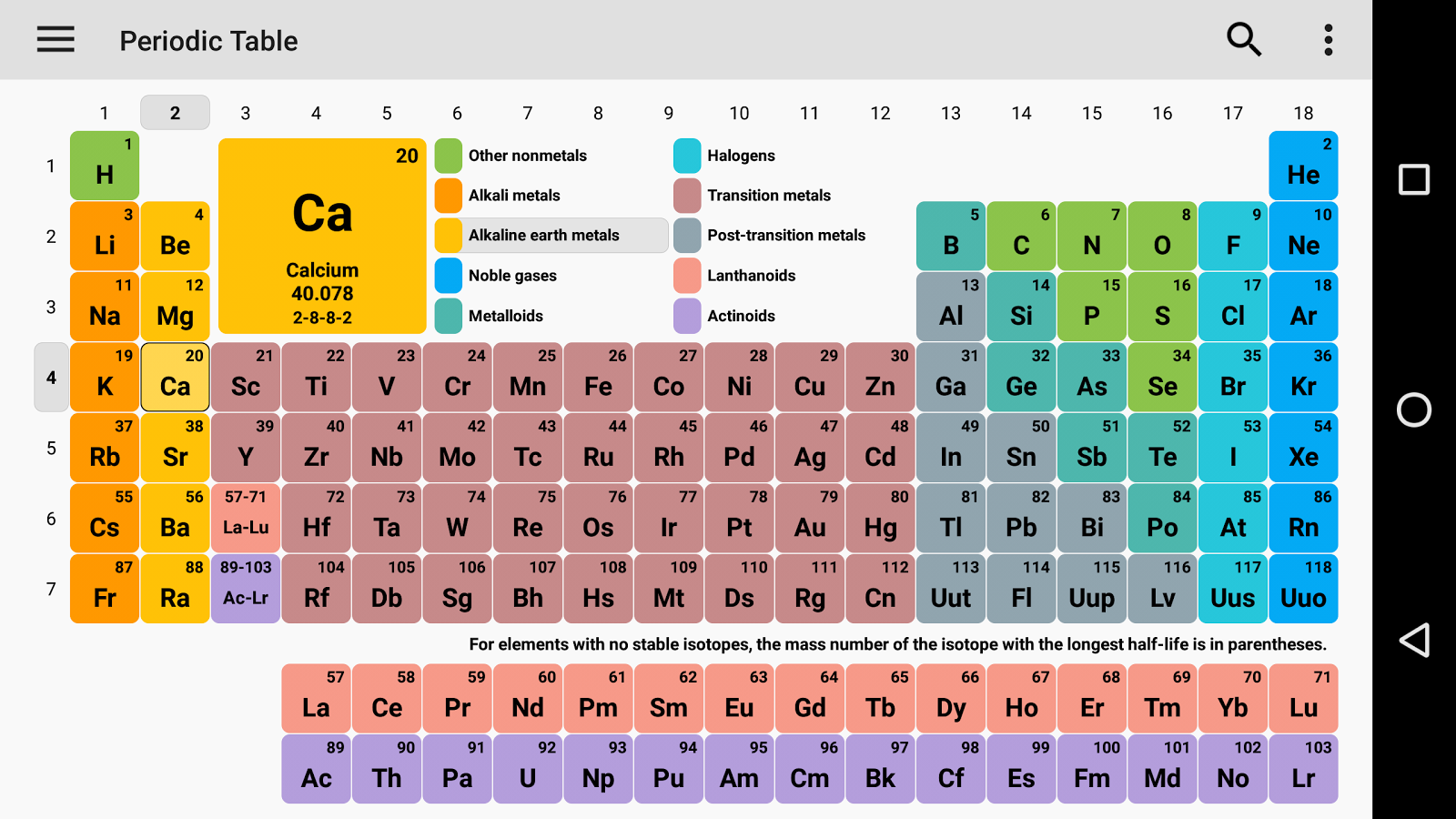 My periodic table thinglink gamestrikefo Image collections