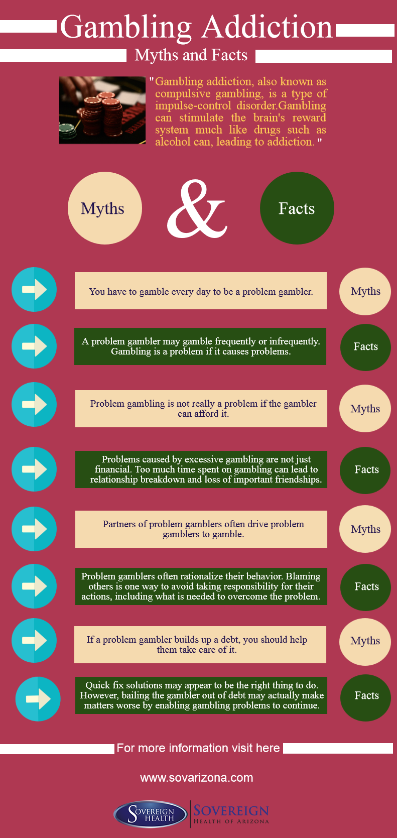 causes of gambling addiction