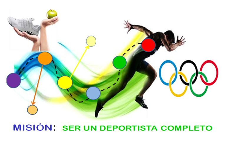 Super PASE A LAS OLIMPIADAS 2018 - ThingLink MP16