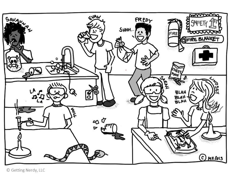 Lab Safety!