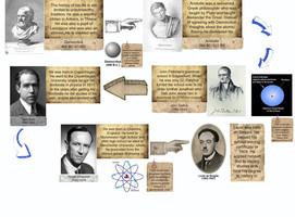 Democritus, Aristotle, James Chadwick, Neils Bohr, John D ...