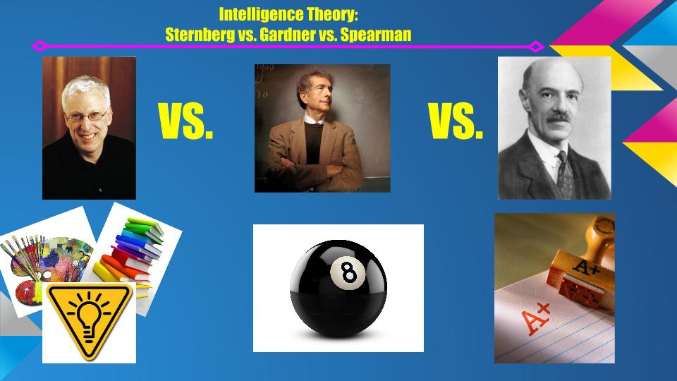 sternberg spearman and gardner models of While there are numerous theories of intelligence charles spearman: general intelligence the eight kinds of intelligence gardner described are.