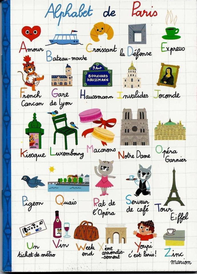 French Alphabet Resources - ThingLink