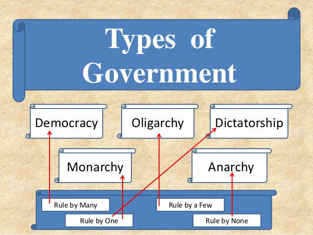 There are plenty of different governments. Some of them a ...