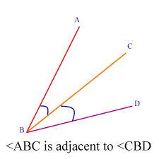 Image result for সন্নিহিত কোণ Adjacent Angles