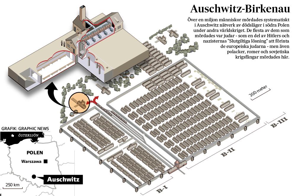 auswitch karta Auschwitz Birkenau   ThingLink auswitch karta