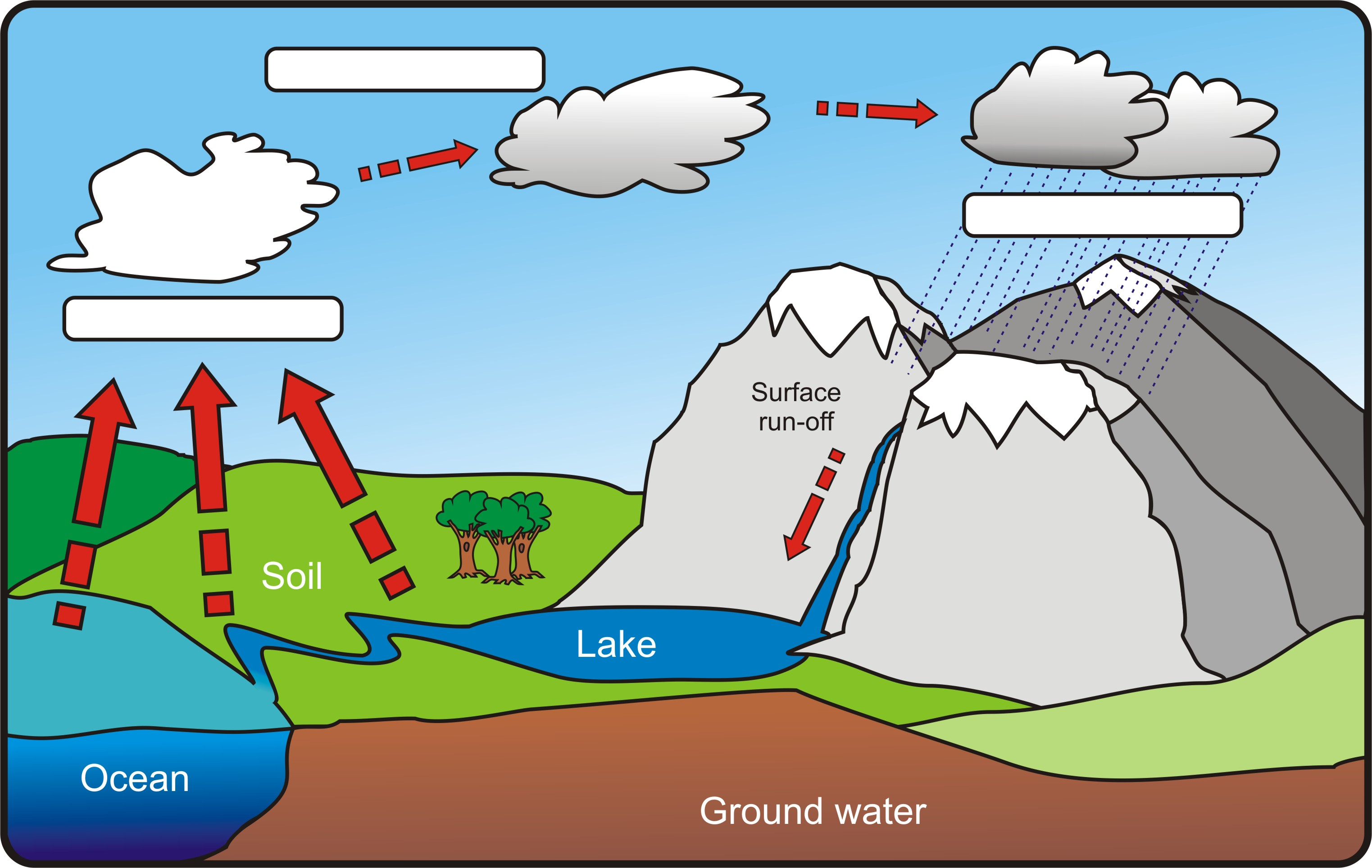 The water cycle wildwater kads and mads image result for water cycle ks2 related image ccuart Gallery