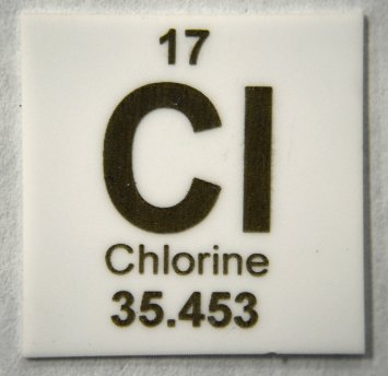 Periodic table symbolci mass number 3545 atomic number thinglink urtaz Images