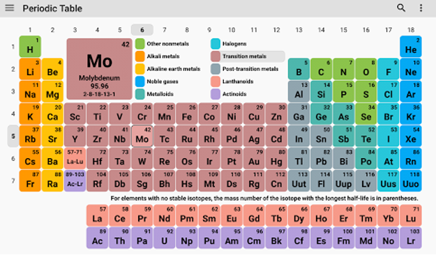 Periodic table of elements thinglink divthis column of elements are known as alkali metals they are soft metals and are the most reactive elements because of their reactivity urtaz Choice Image