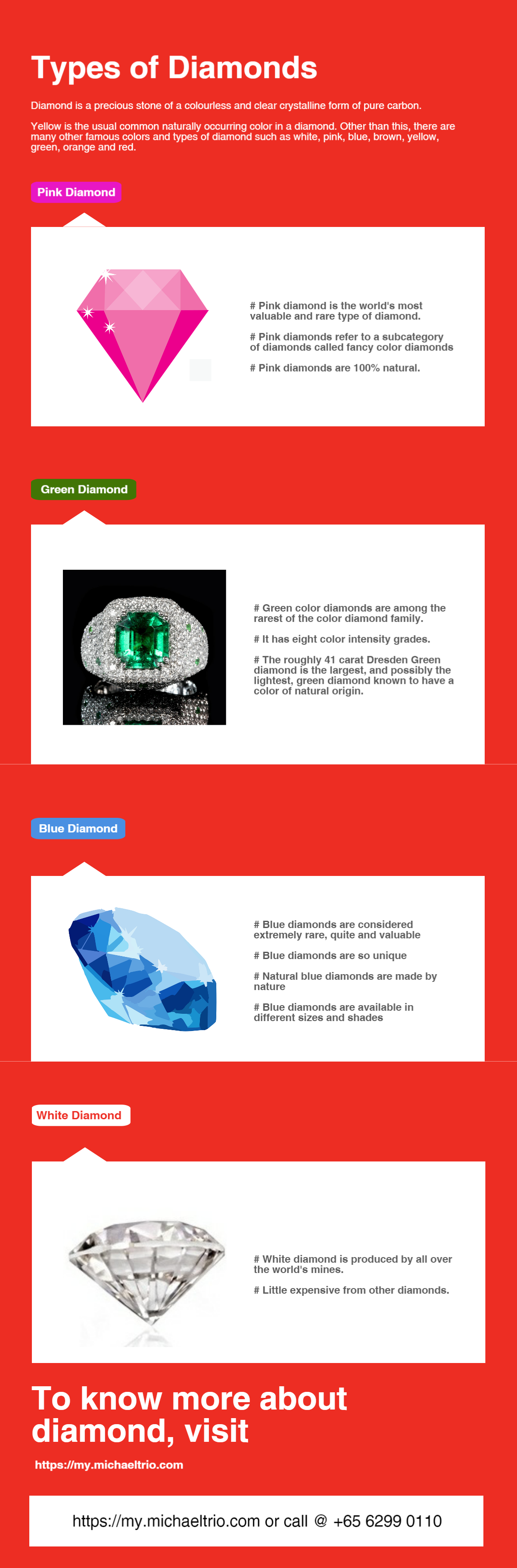 Type of Diamond - Shapes, Colors, Cuts and Carets - ThingLink