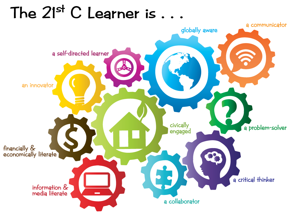 21st century teaching and learning culture provides Provide pre-service and in-service educators with professional learning experiences powered by technology to increase their digital literacy and enable them to create compelling learning activities that improve learning and teaching, assessment, and instructional practices.