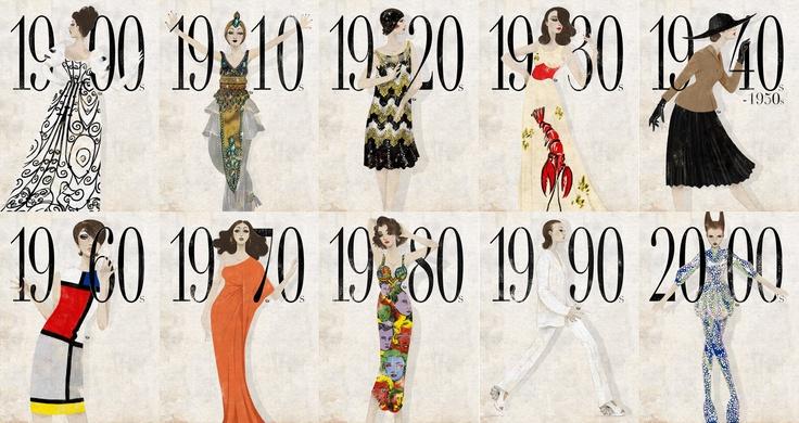 fashion through the decades