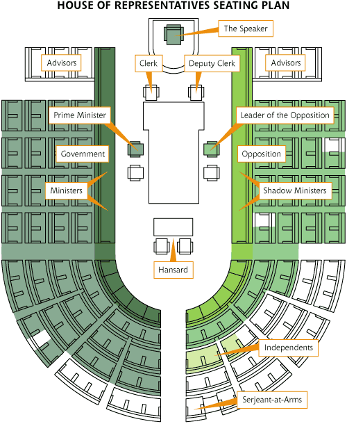 Cool House Of Representatives Seating Plan Pictures   Exterior .