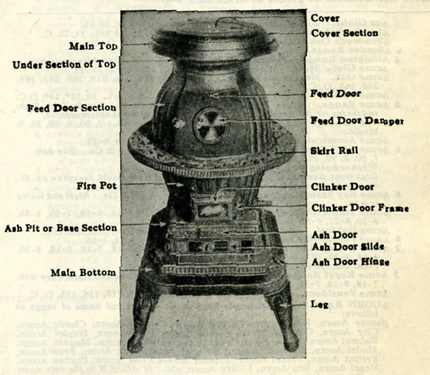Comfort Stove Pot Belly Pot Bellied Stoves Thinglink