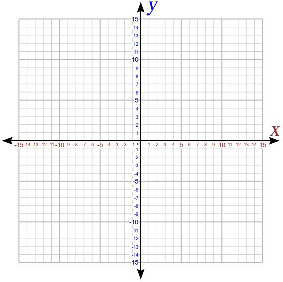 Common Worksheets » Coordinate Graph Printable - Preschool ...