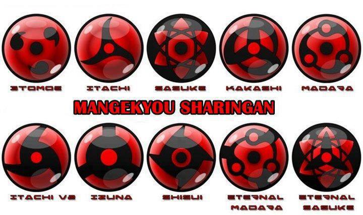 Copy Of Sharingan A Tre Tomoi E Chiamato A Nche Sharing
