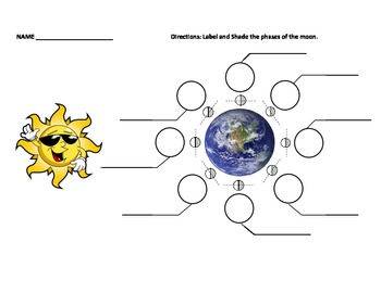 the phase of the moon when it is in conjunction with the