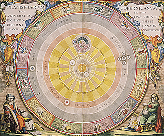 heliocentirsm the vatican menace and the impact of the heliocentric theory Galileo denied that he was defending heliocentrism, but he finally admitted that one could get that impression from the book he was threatened with torture, forced to recant.
