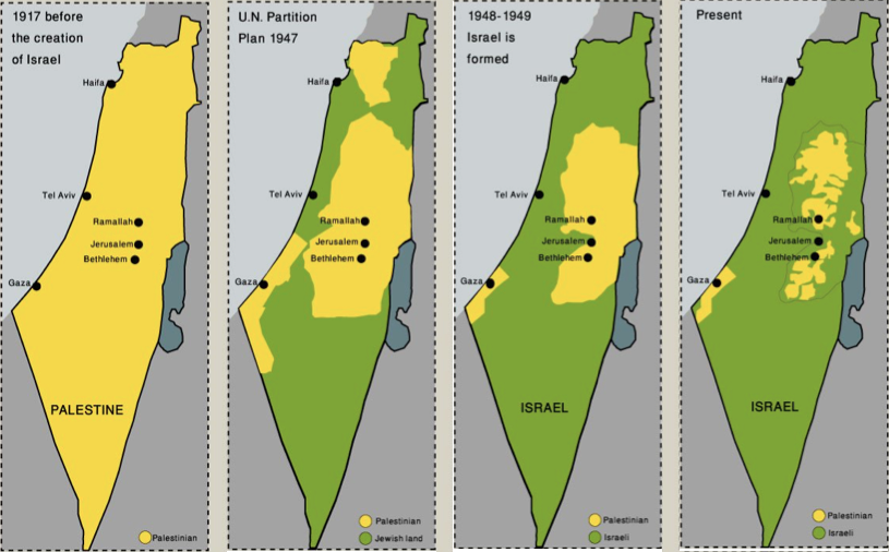 israel palæstina
