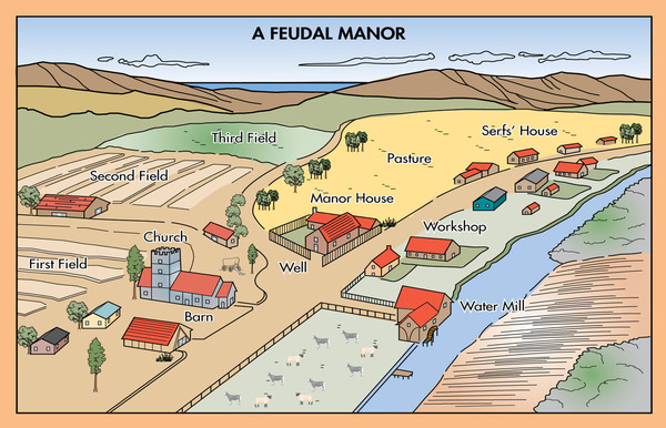 an analysis of the feudal system of western europe in the medieval era The pros and cons of feudalism make it difficult to say whether it is a beneficial or detrimental system of ruling much depended on how it was implemented and what.