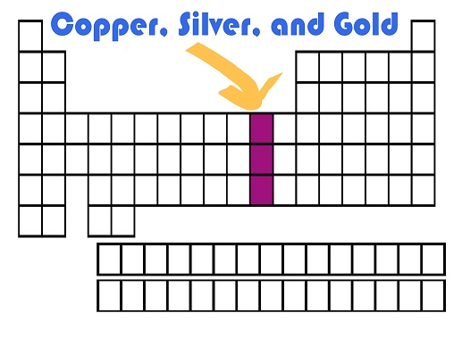 What State Is Copper At Room Temperature
