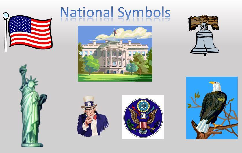 Us Symbols Thinglink