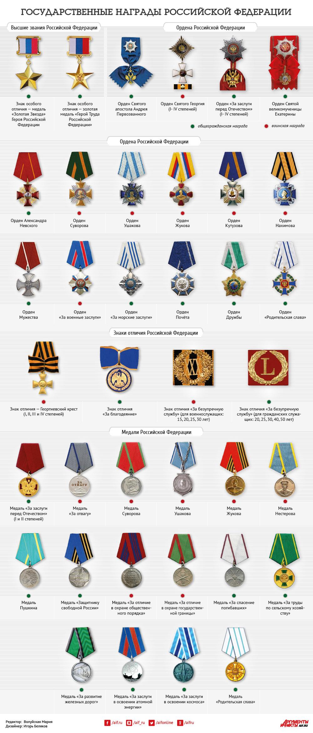 Орден российской федерации