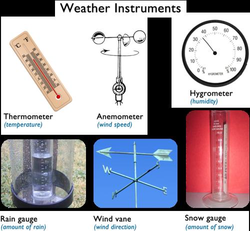 ابزارهای اندازه گیری مورد استفاده در هواشناسی
