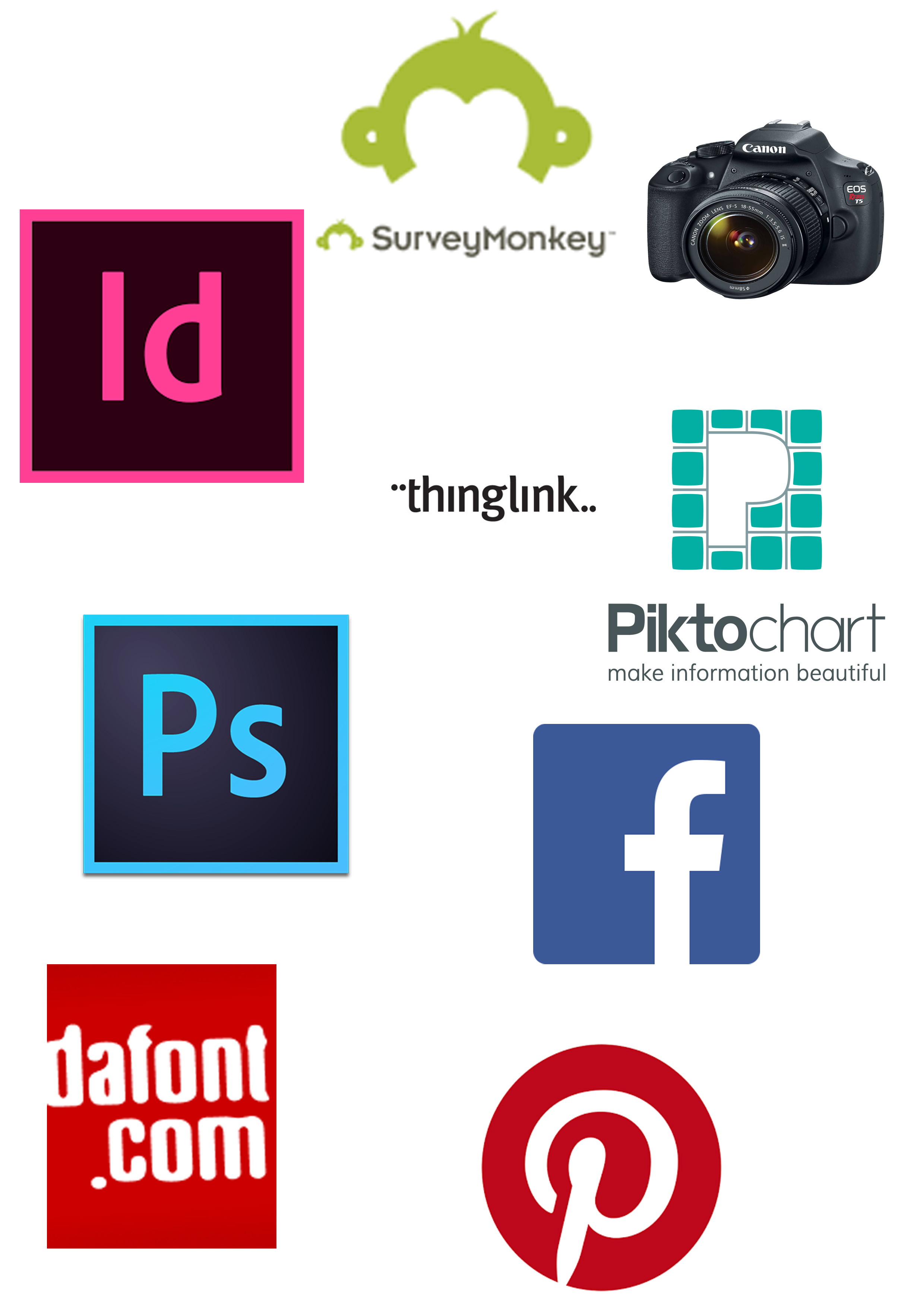 InDesign is the software that I have used to create all o