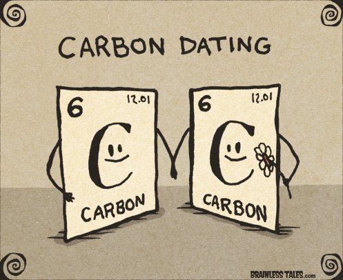 what is carbon dating