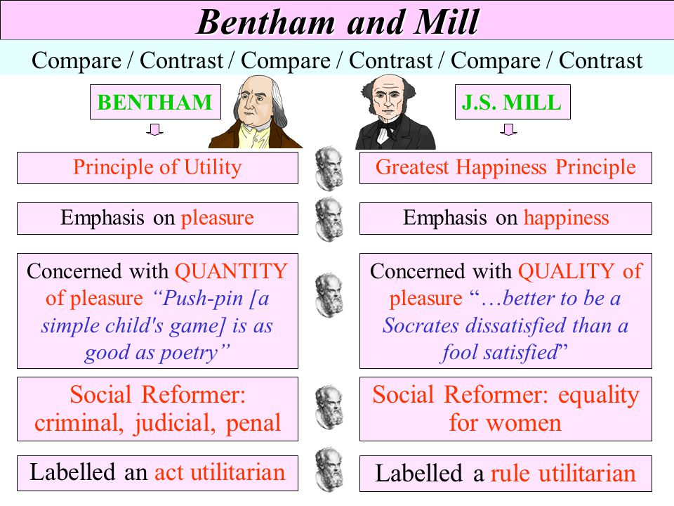 act and rule utilitarianism differences