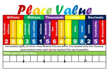 Place Value Up To Billions - Scalien
