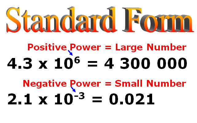 Standard Form Explantion Thinglink